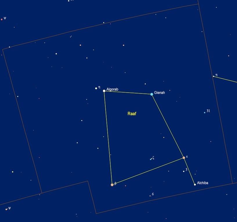 Het sterrenbeeld Corvus - raaf met de namen van de sterren