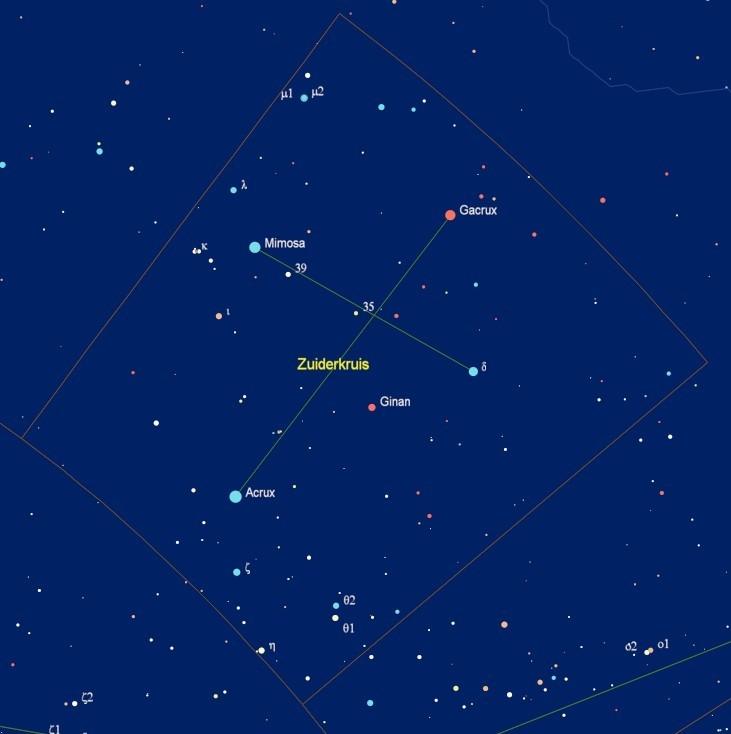 Het sterrenbeeld Crux - Zuiderkruis met de namen van de sterren