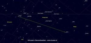 Zubenelgenubi in het sterrenbeeld Libra - Weegschaal