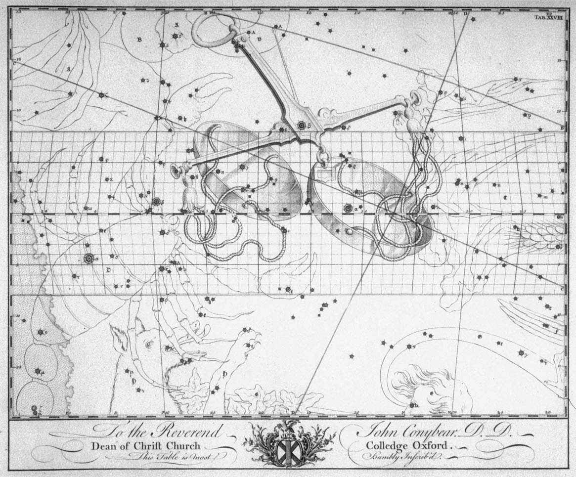 Libra - Weegschaal uit de atlas van John Bevis