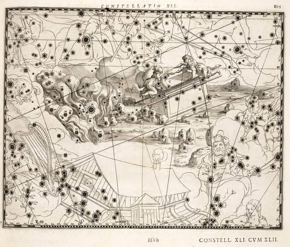 De Jordaan uit de steratlas van Julius Schiller