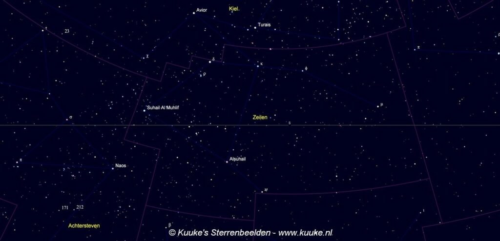 Vela - Zeilen - kaart met de namen van de sterren