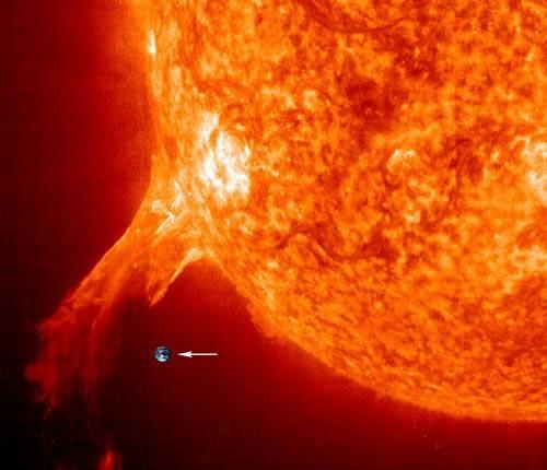Zon versus Aarde