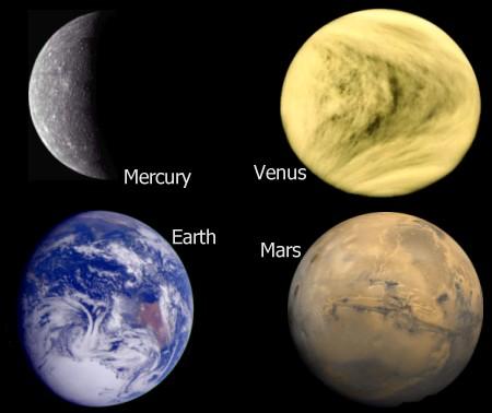 De binnenplaneten