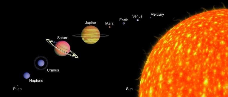 Hoe Zwaar Zijn De Planeten
