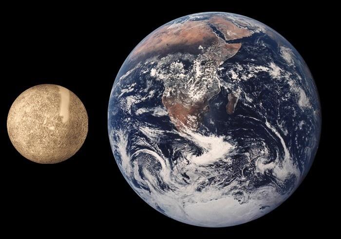 De Aarde en Mercurius