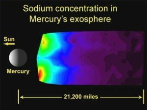 Verdeling van natrium in de atmosfeer van Mercurius. De gele en groene gebieden bevatten de hoogste concentratie natrium.