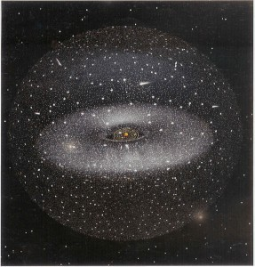 de Kuipergordel en de Oortwolk
