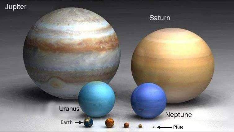 De Aarde in grootte vergeleken met de andere planeten van het zonnestelsel