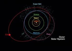 Schematische weergave van de Kuipergordel (NASA)