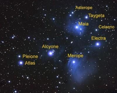 De namen van de Pleiaden