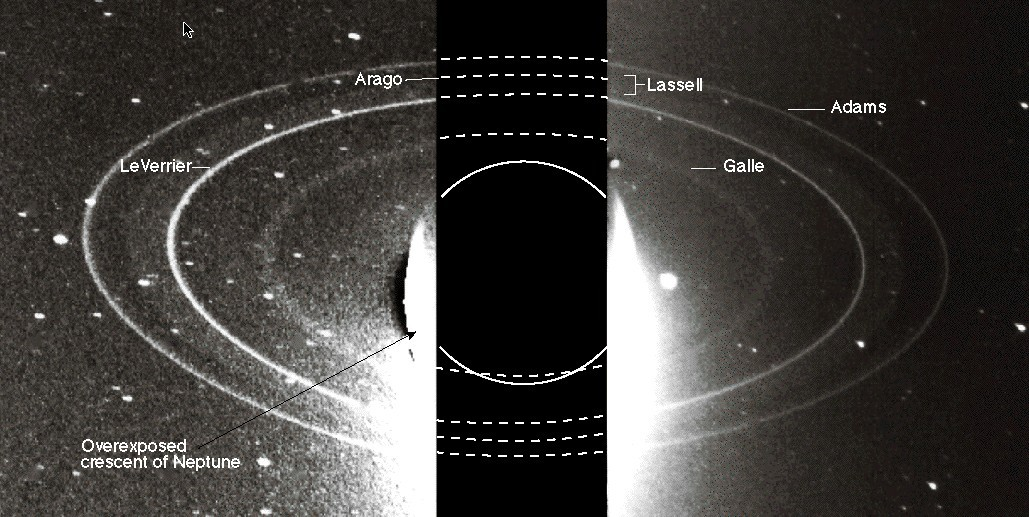 De ringbogen van Neptunus
