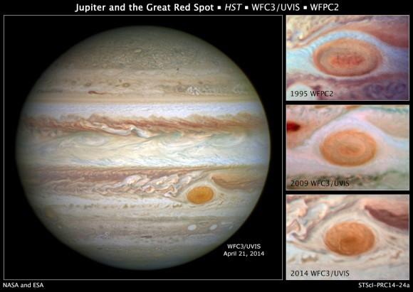 De Grote Rode Vlek op Jupiter
