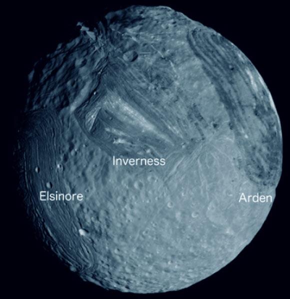 De Saturnusmaan Miranda