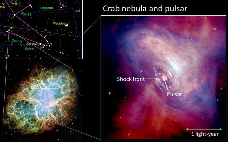 Pulsar in de Krab-nevel in het sterrenbeeld Stier