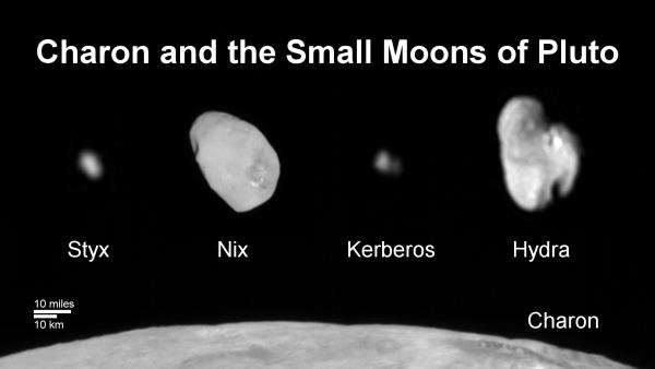 Familieportret van de manen van Pluto