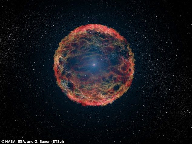 supernova explosie