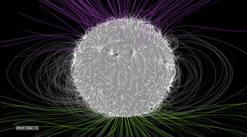 Magnetische veldlijnen op de Zon