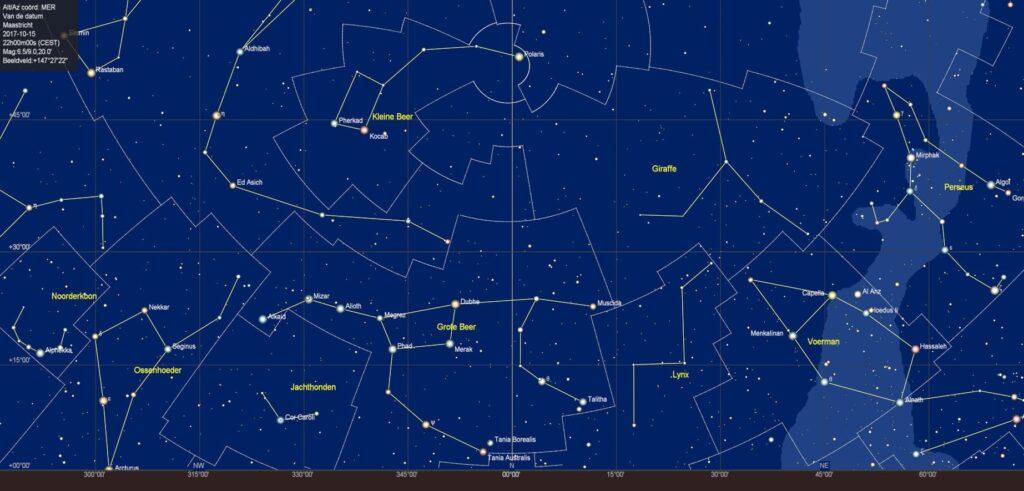 De sterrenhemel in het noorden