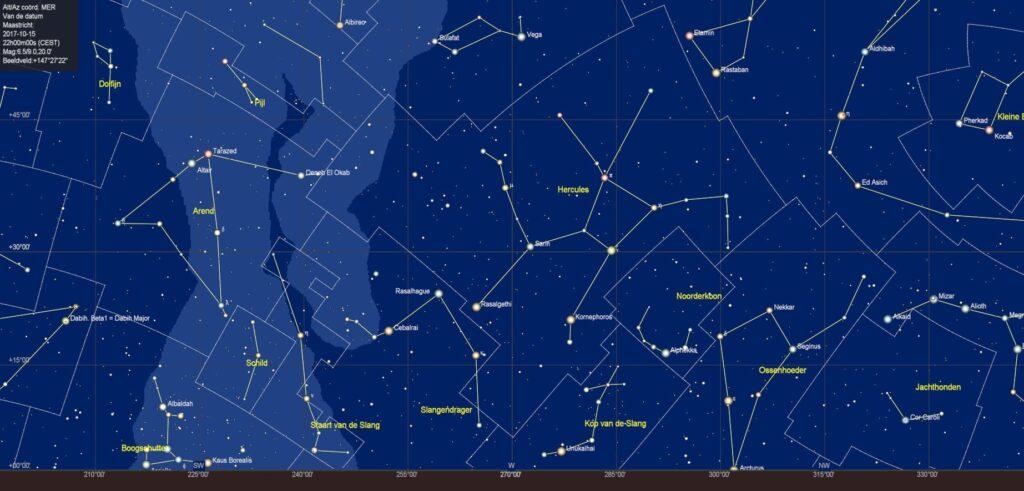 De sterrenhemel in het westen