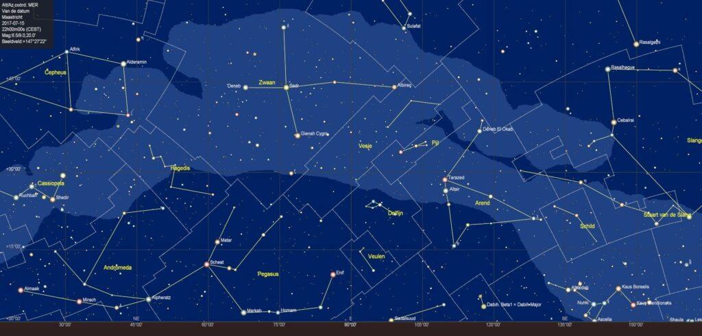 De sterrenhemel boven de oostelijke horizon in juli