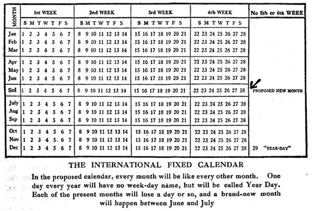 De Internationale Vaste Kalender