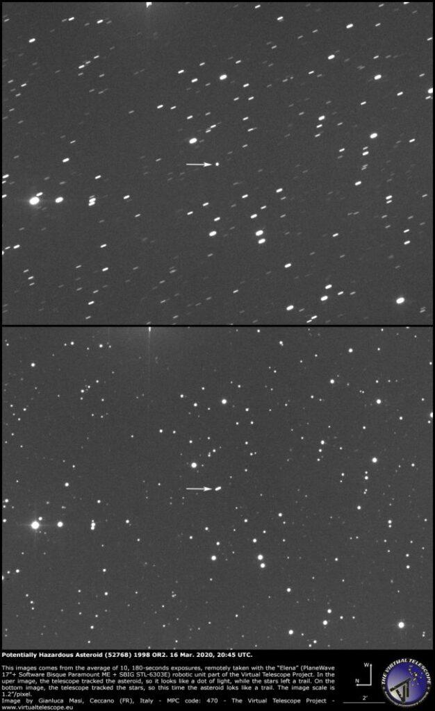 De beweging van asteroide 1998or2 tussen de sterren