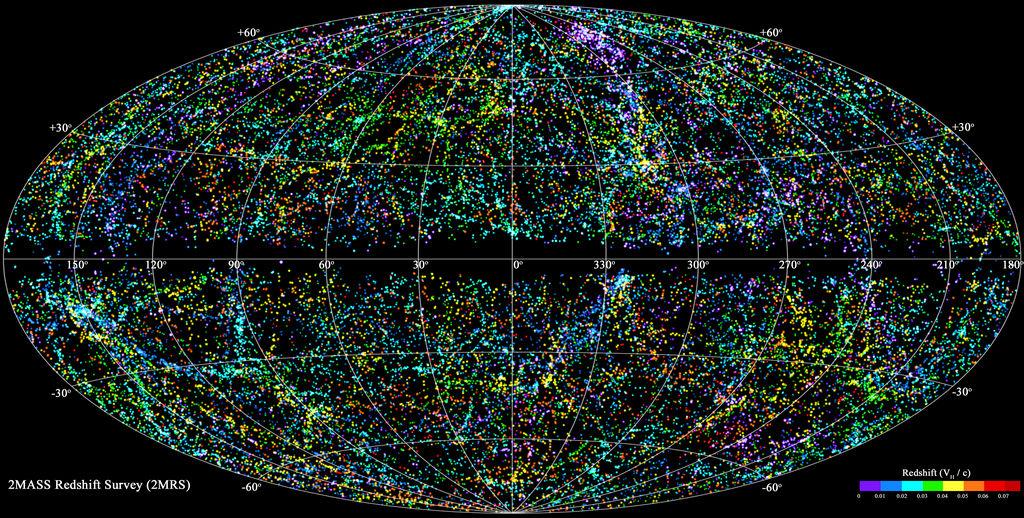 Het heelal volgens 2MASS