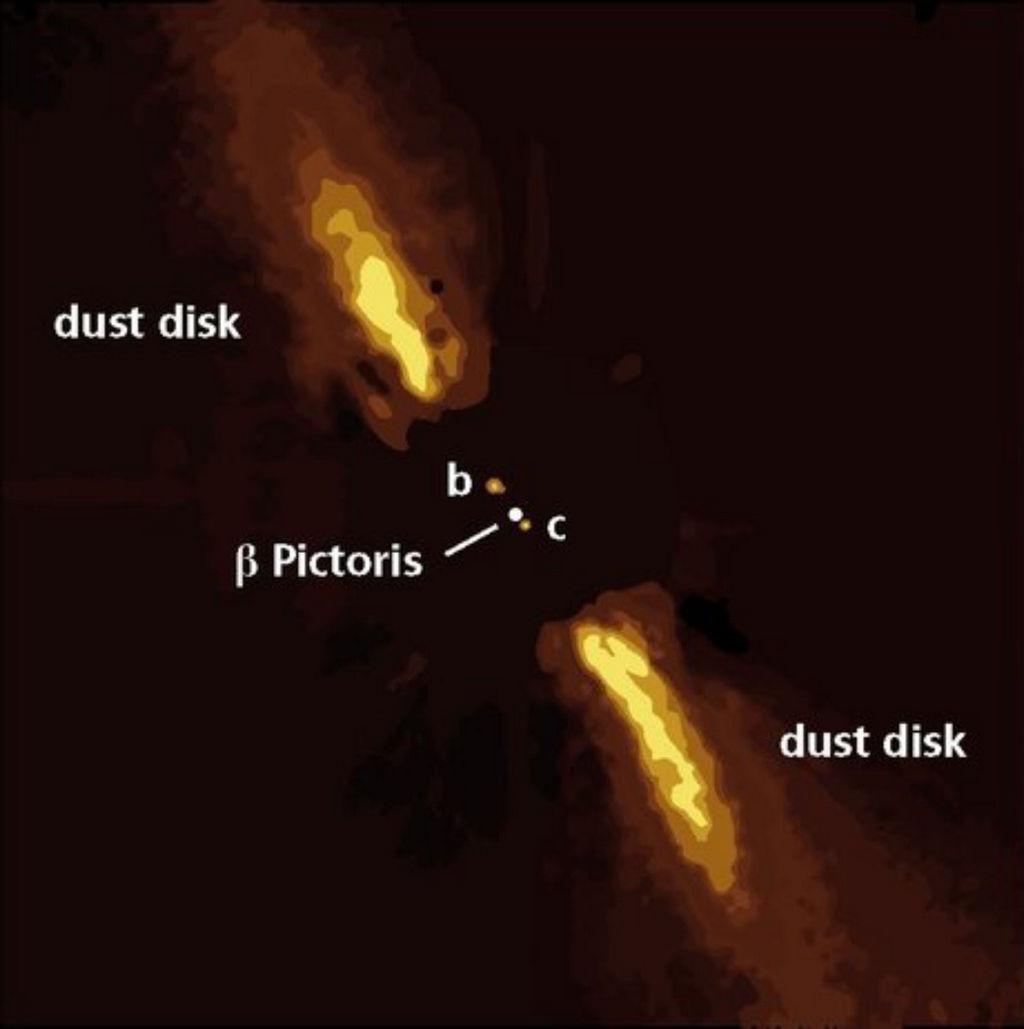 Deze afbeelding toont Beta Pictoris b en c in de stofschijf rond Beta Pictoris. Axel Quetz / MPIA Graphics Department.