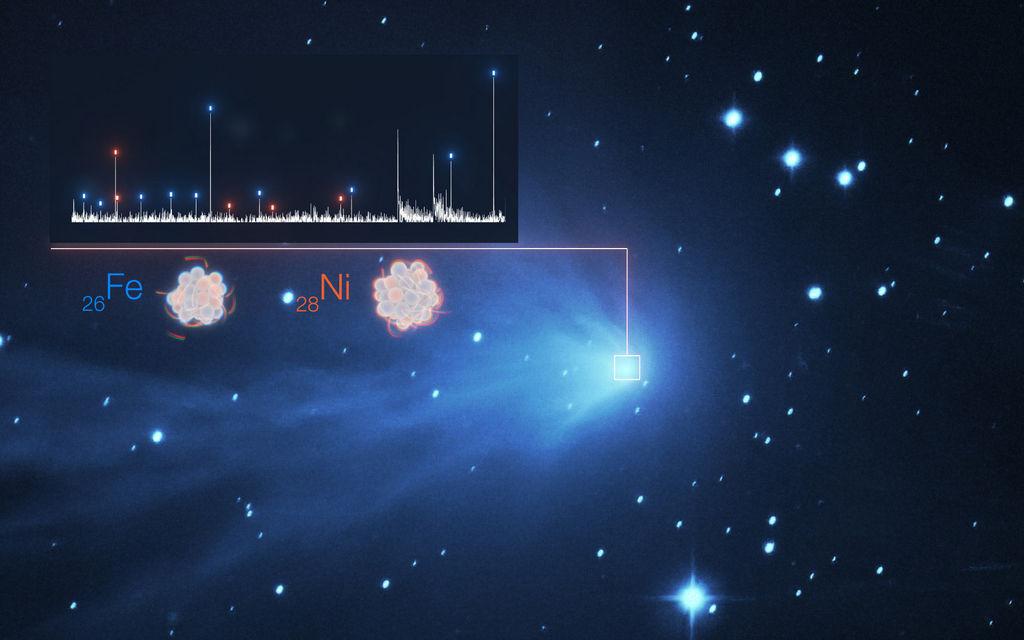 IJzer en nikkel in de atmosfeer van kometen