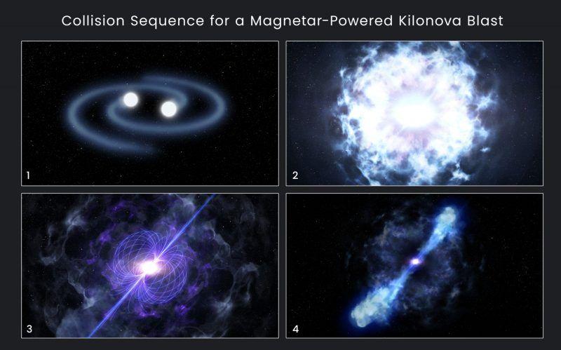 Ontstaan magnetar uit kilonova-explosie